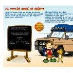 Fondation-fram-voiture